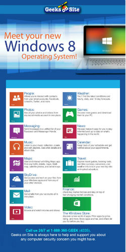 Windows 8 Tutorials from Geeks on Site