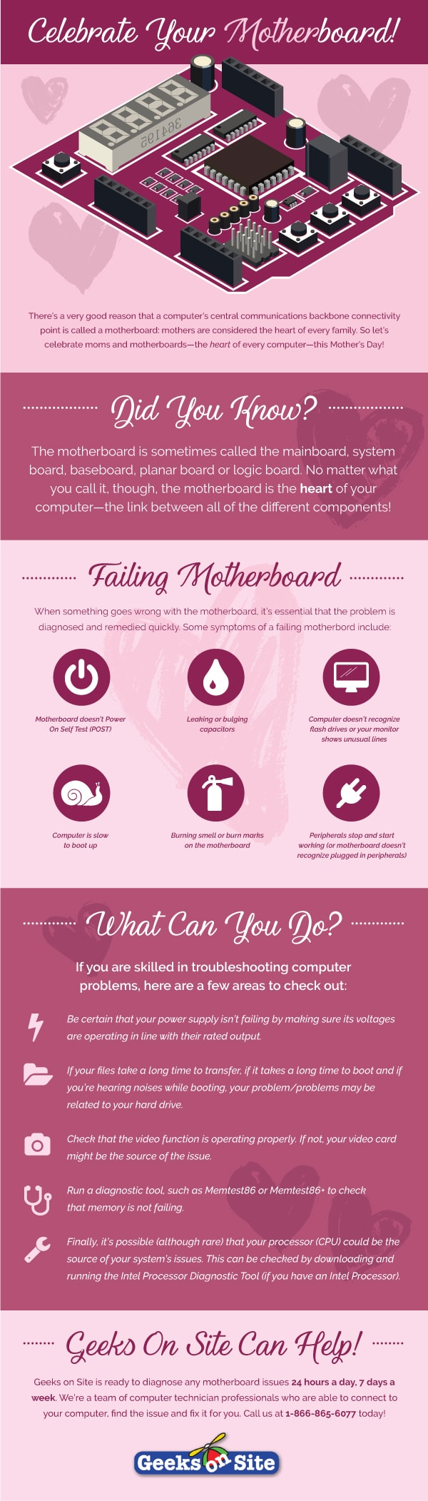 motherboard infographic