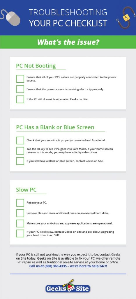 Troubleshooting your PC Checklist